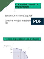 Frontera de Posibilidades de Producción-2