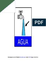 Mapa semántico sobre el AGUA con pictogramas de ARASAAC.