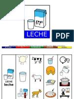 Mapa semántico sobre la LECHE con pictogramas de ARASAAC.