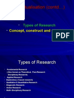 Types of Research,Concept,Construct&Variables