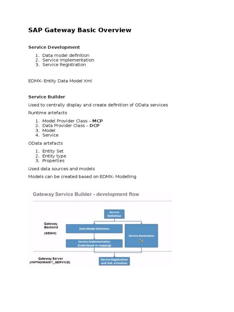 SAP Gateway   Data Model   Interface (Computing)