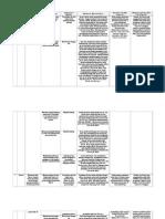 Matriks Rancangan Aktualisasi ANEKA