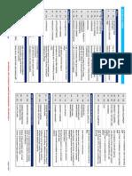 IATA Delay Codes summary sheet