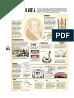 ALESSANDRO VOLTA.pdf