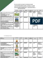Planificare Activităţi Şcolare Şi Extraşcolare