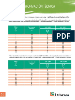 Ampacidad cables media tension.pdf