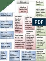 Mapa Conceptual TEST PSICOLOGICOS