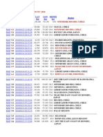 List of Earthquakes March 15th 2010 Prepared for ZIMVI