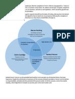 venn diagram policies