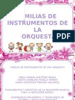 Familia de Instrumentos de La Orquesta