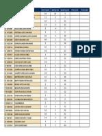 grades itm 2015-2 - 42-19