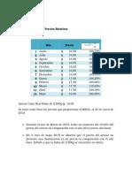 Indice de Precios Relativos