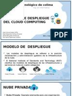 Modelos de Despliegue Del Cloud Computing.