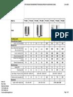 High capacity desiccant dehumidifier supplied by Trotec in Dubai, UAE,Qatar,Oman,Bahrain