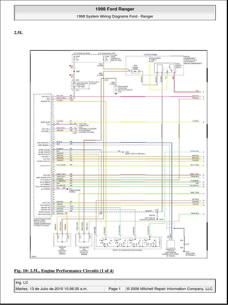 03 - Ford V - 1998 - Ranger 2.5l (8 Bujias) | Ford Motor Company | Motor  Vehicle Manufacturers Of The United States | Ford Ranger Wiring Diagram 1998 |  | Scribd