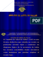 Analisis de Arbol de Falla.