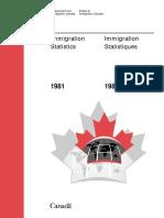 Canada Migrants 1981 2