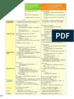 table de contenus edito