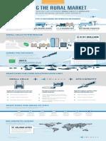iDirect Infographic CB Operator