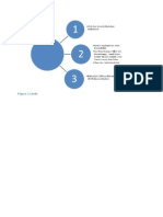Woods Diagram Figure 1 Lindy Flow Chart