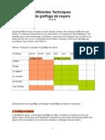 Différentes-Techniques-de-greffage-de-noyers-M.pdf