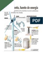 El Viento, Fuente de Energia