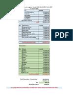 Rincian Penggunaan anggaran biaya SABER dan BUBER Fisika 2007