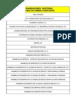 Listado de Organizaciones Socialesinvi