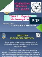 Tema 1 Espectro Electromagnético