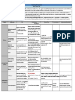 Antihypertensives Drug Chart