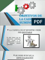 Objetivos Cadena de Suministro