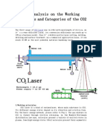 A Brief Analysis on the Working Principles and Categories of the CO2 Laser