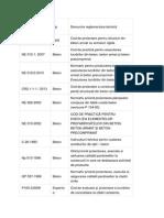 Lista Normative 2015