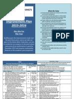 SKS Improvement Plan 2015-2016