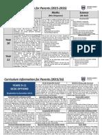 KS4 Curriculum Information 2015-2016