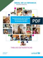 """Edición especial del """"Estado mundial de la infancia"""""""