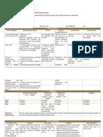 MMUP Development Guidelines