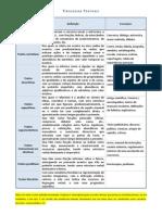 6ec095d48b Apostila Prefeiturasaojosedoriopreto 2015 Agenteadministrativo