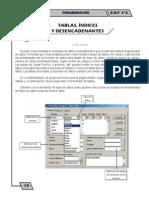 MD 3er S5 Programacion