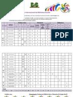 Calendarização - Mês Das BE 2015 3