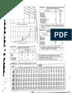 Water Demand Unit & Load Unit Tables