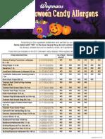 2015 Halloween Candy Allergens