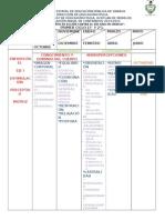 Dosificación de Educación Física por contenidos del plan 1993 y 2006