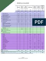 ZW3D2014 PriceList Enduser(EUR)