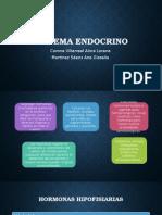 Farmacología para Sistema Endocrino