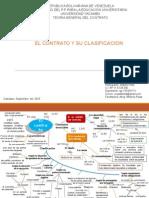 Mapa Conceptual El Contrato y Su Clasificacion
