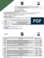 Indicateurs et chiffres clés de l'emploi dans les secteurs du Livre et de la Presse en Limousin