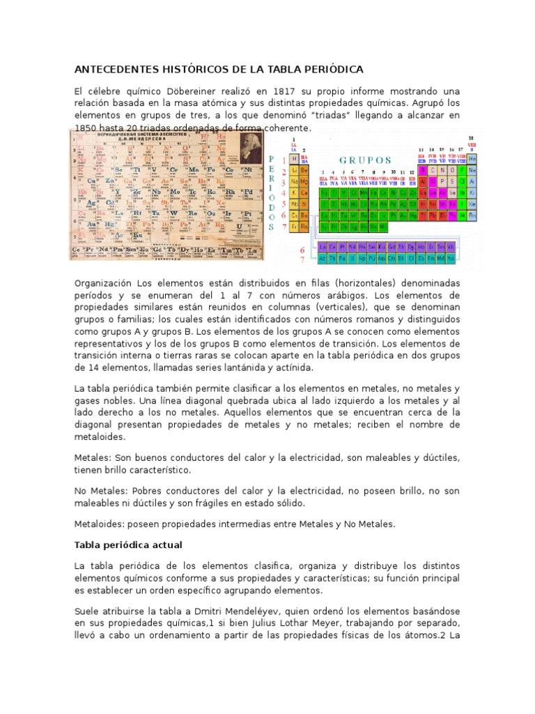 Antecedentes histricos de la tabla peridica urtaz Image collections