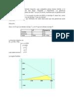 Problemas Programacion Lineal- Metodos
