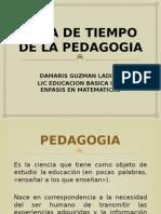 LINEA DE TIEMPO DE LA PEDAGOGIA.pptx